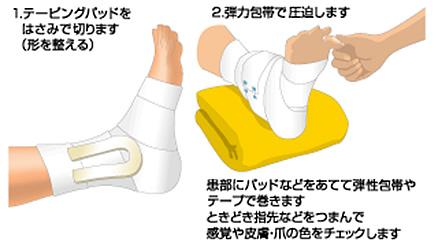 足 指 骨折 テーピング